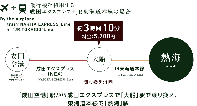 access_transfer07